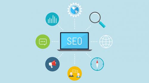 Plan SEO estándar para sitios web